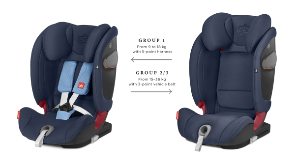GB Everna-fix Group 123 Seat : Laguna Blue